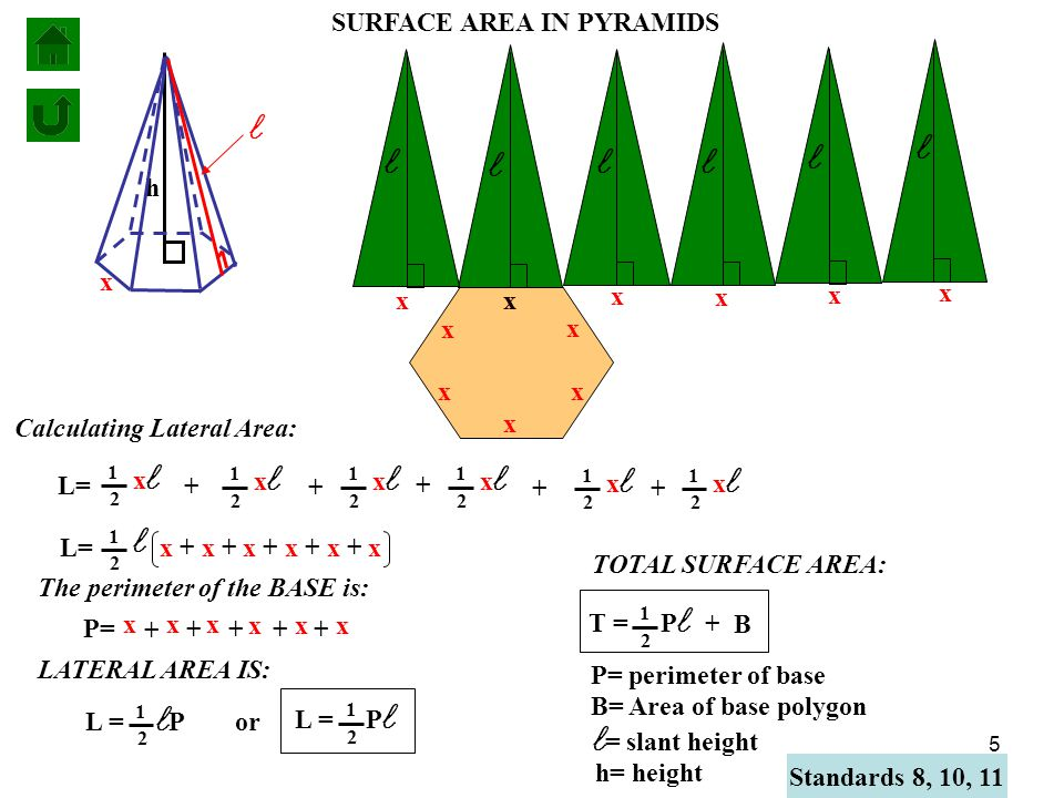 SURFACE AREA IN PYRAMIDS