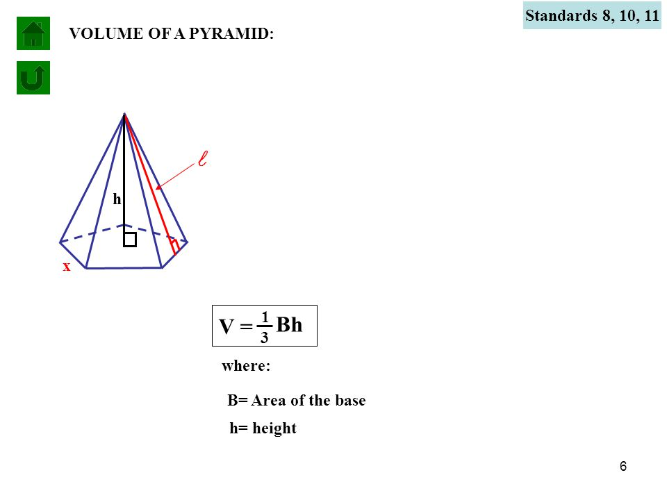 how to find the volume of a right pyramid