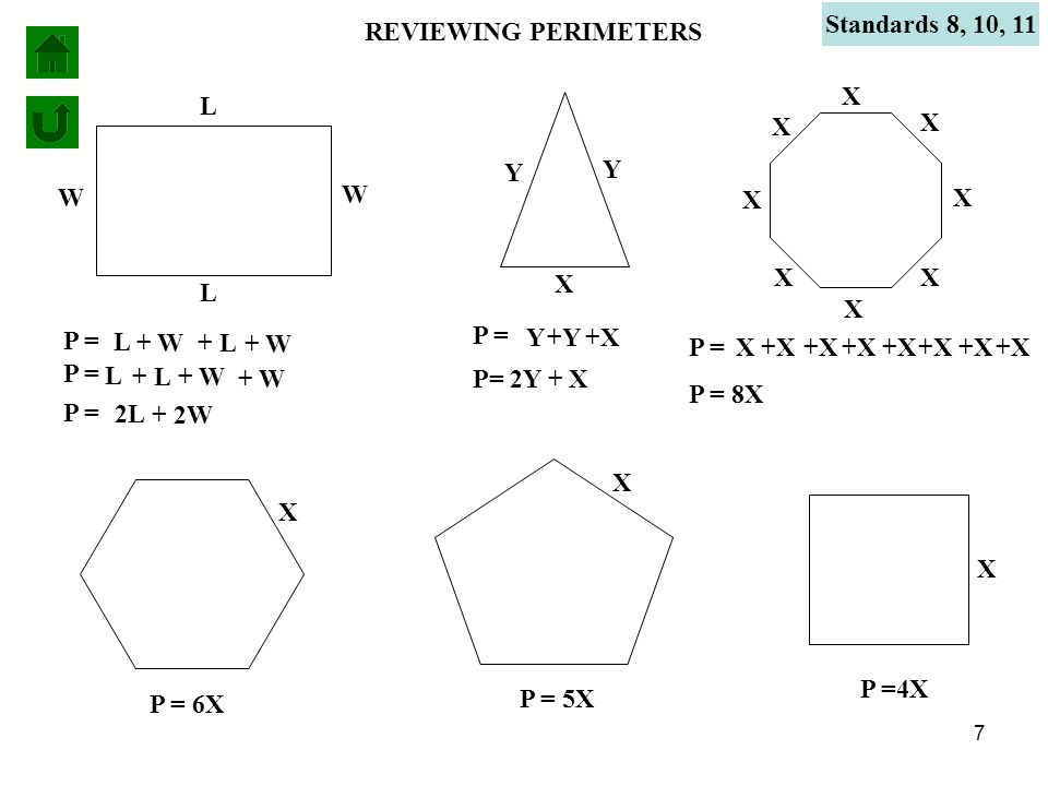 Standards 8, 10, 11 REVIEWING PERIMETERS. X. L. X. +X. X. +X. Y. Y. +Y. W. + W. W. + W.