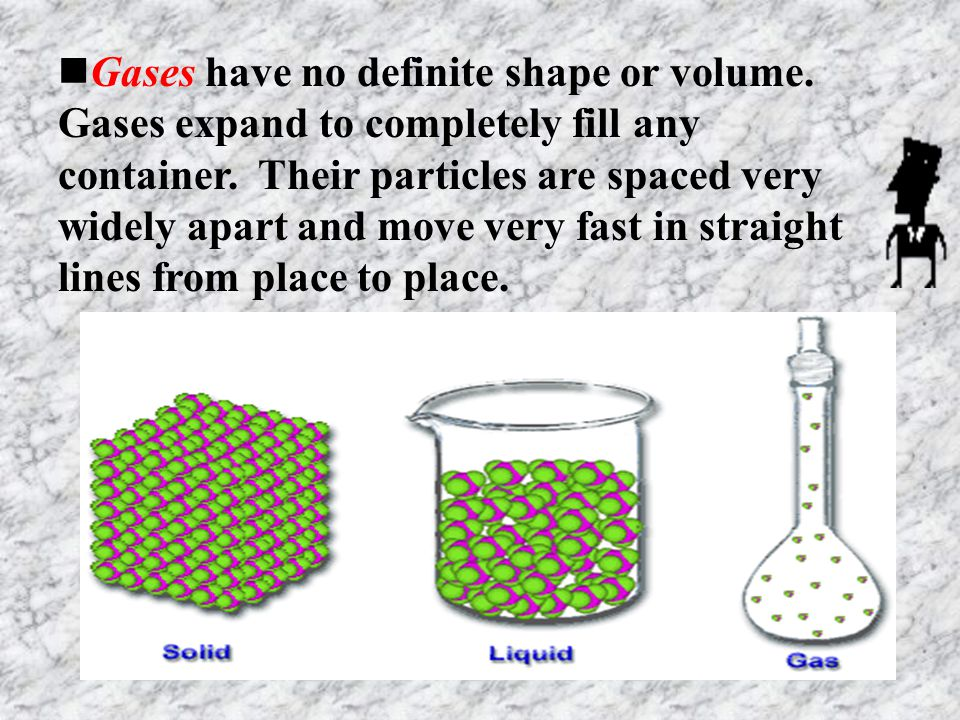 Gases have no definite shape or volume