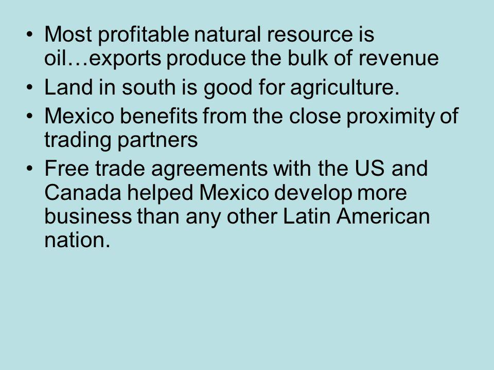 Most profitable natural resource is oil…exports produce the bulk of revenue