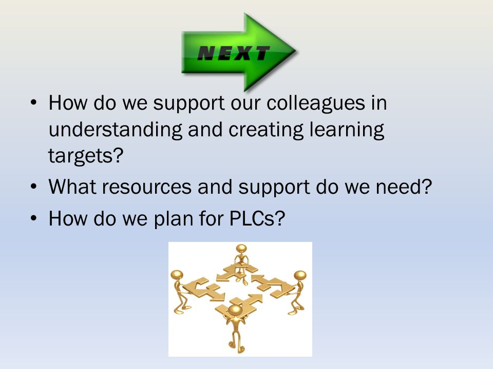 What resources and support do we need How do we plan for PLCs