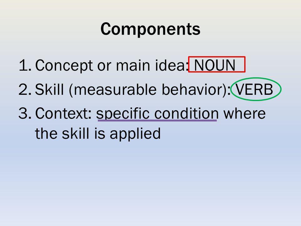 Components Concept or main idea: NOUN