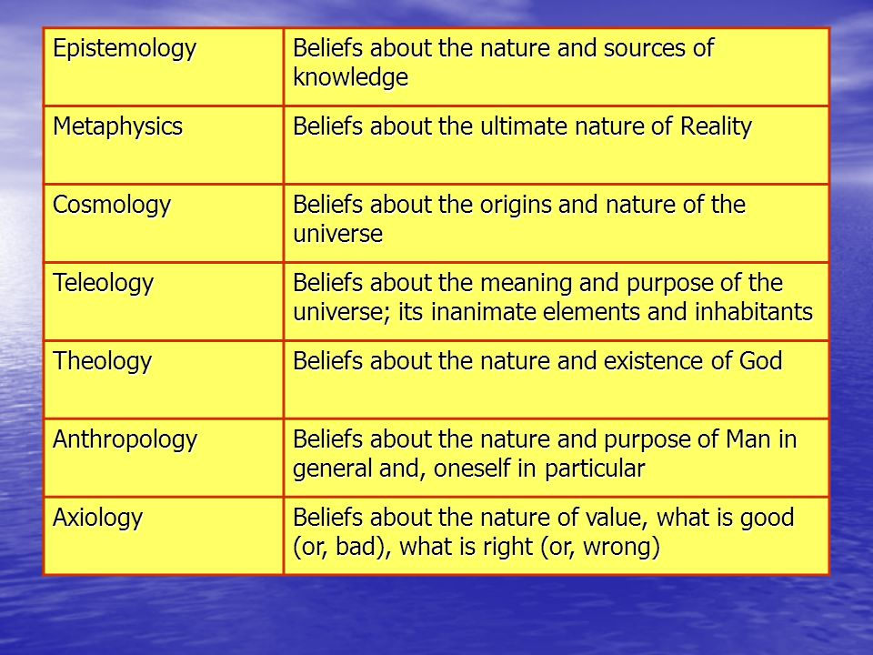 Epistemology Beliefs about the nature and sources of knowledge. Metaphysics. Beliefs about the ultimate nature of Reality.