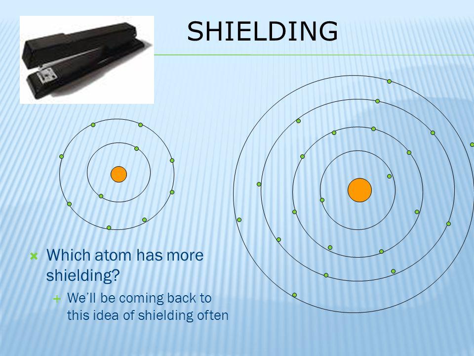 SHIELDING Shielding Which atom has more shielding