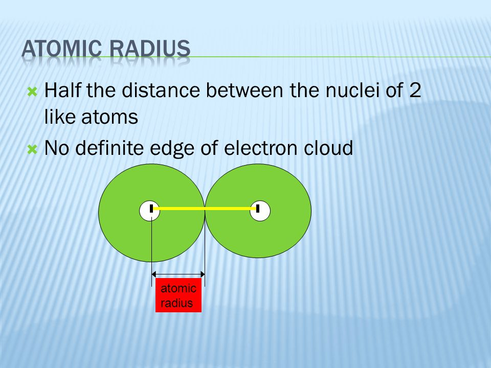 Atomic Radius Half the distance between the nuclei of 2 like atoms