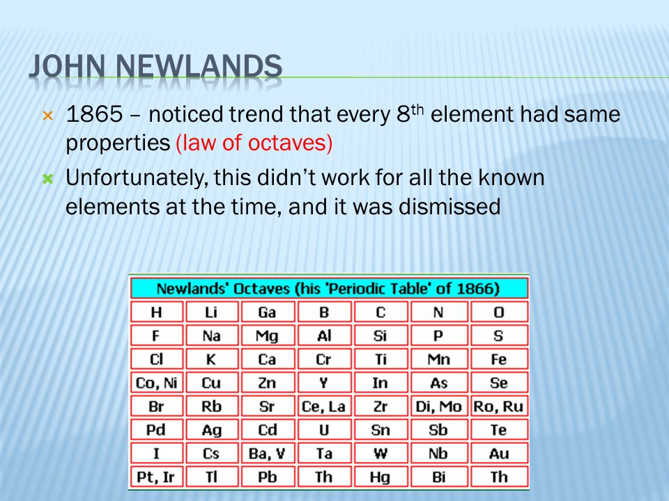 John Newlands 1865 – noticed trend that every 8th element had same properties (law of octaves)