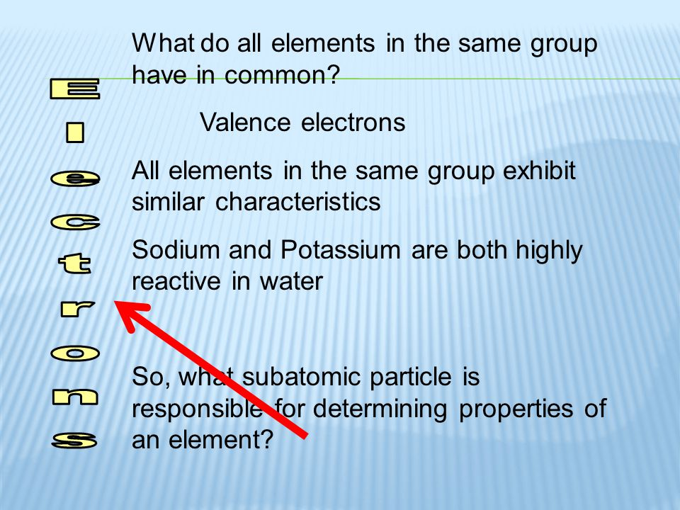 Electrons What do all elements in the same group have in common