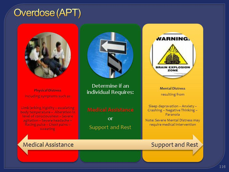 Overdose (APT) Medical Assistance Support and Rest