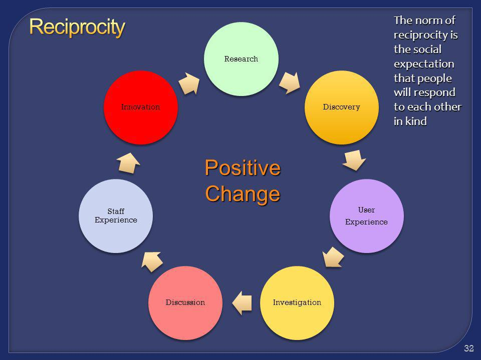 Reciprocity Positive Change