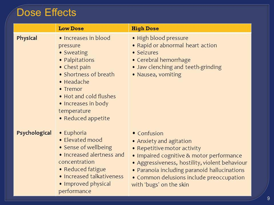 Dose Effects • Confusion Physical Psychological
