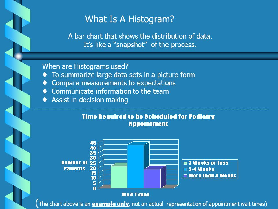 What Is A Histogram A bar chart that shows the distribution of data. It's like a snapshot of the process.