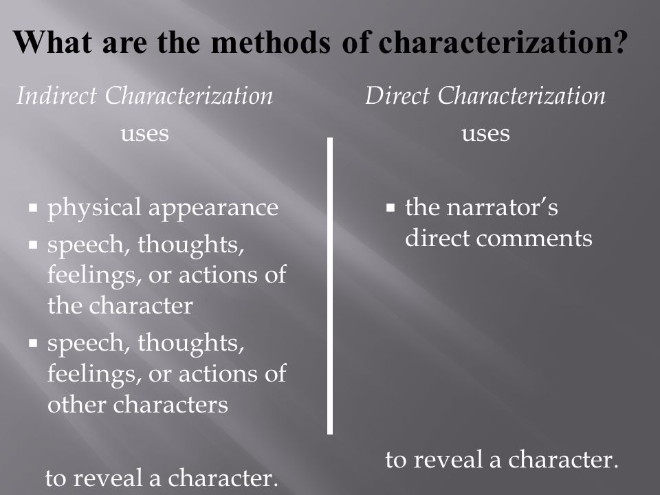 What are the methods of characterization