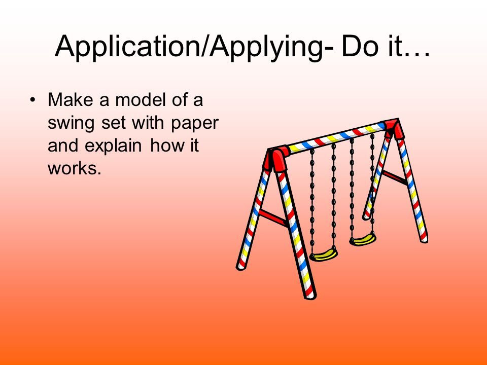 Application/Applying- Do it…