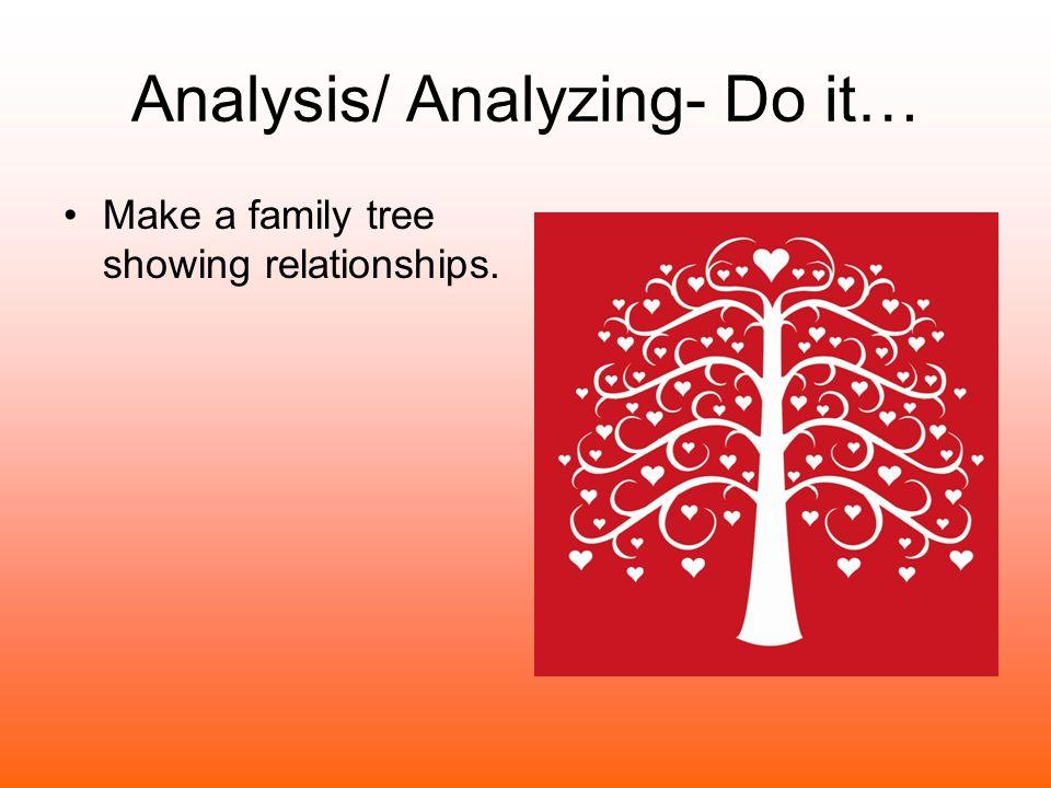 Analysis/ Analyzing- Do it…