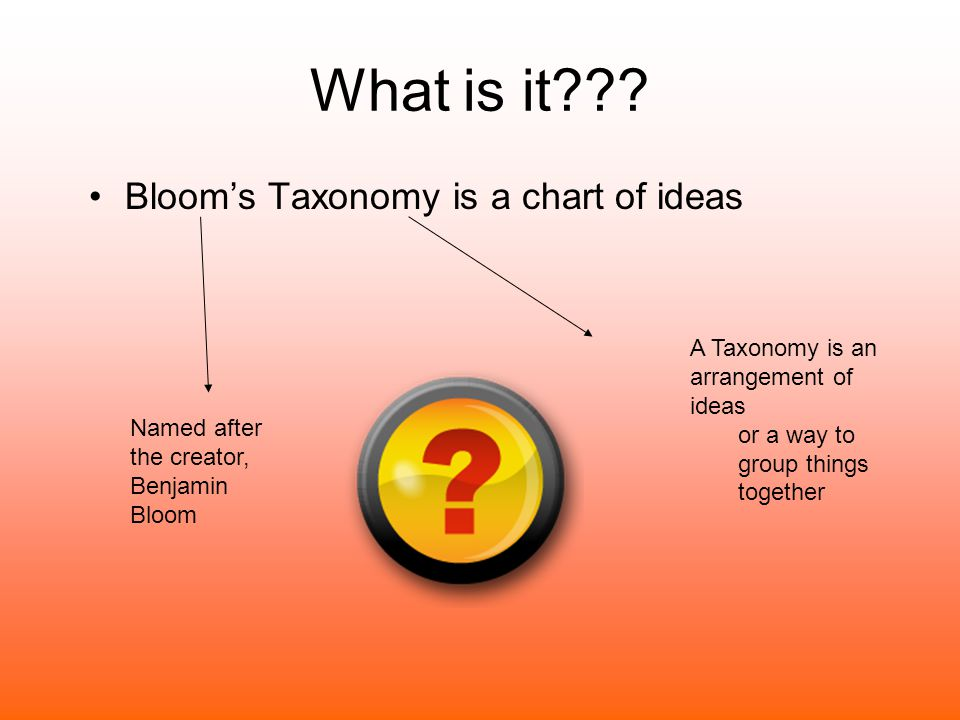 Bloom's Taxonomy is a chart of ideas