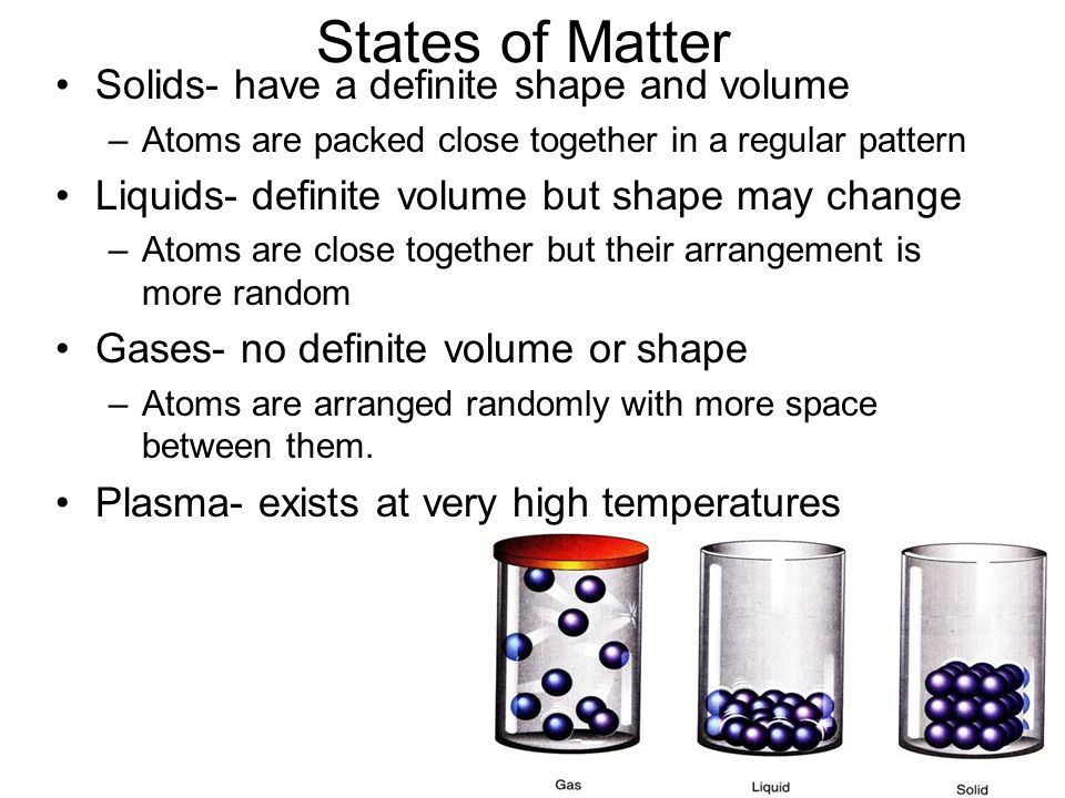 States of Matter Solids- have a definite shape and volume