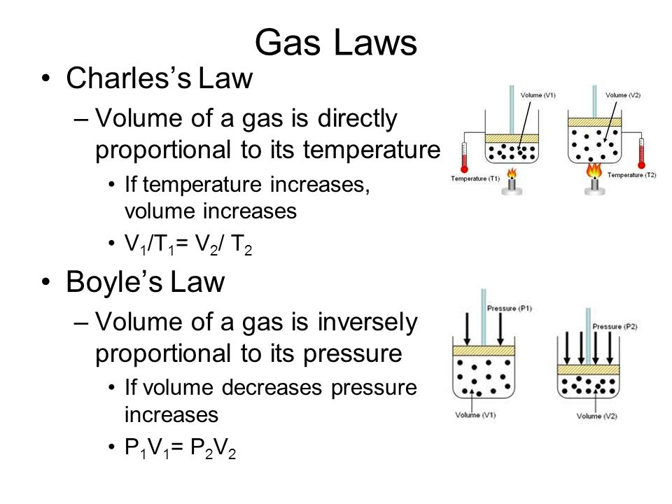 Gas Laws Charles's Law Boyle's Law