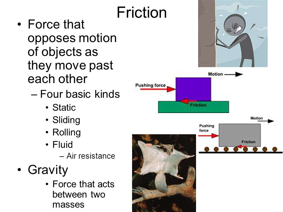 Friction Force that opposes motion of objects as they move past each other. Four basic kinds. Static.
