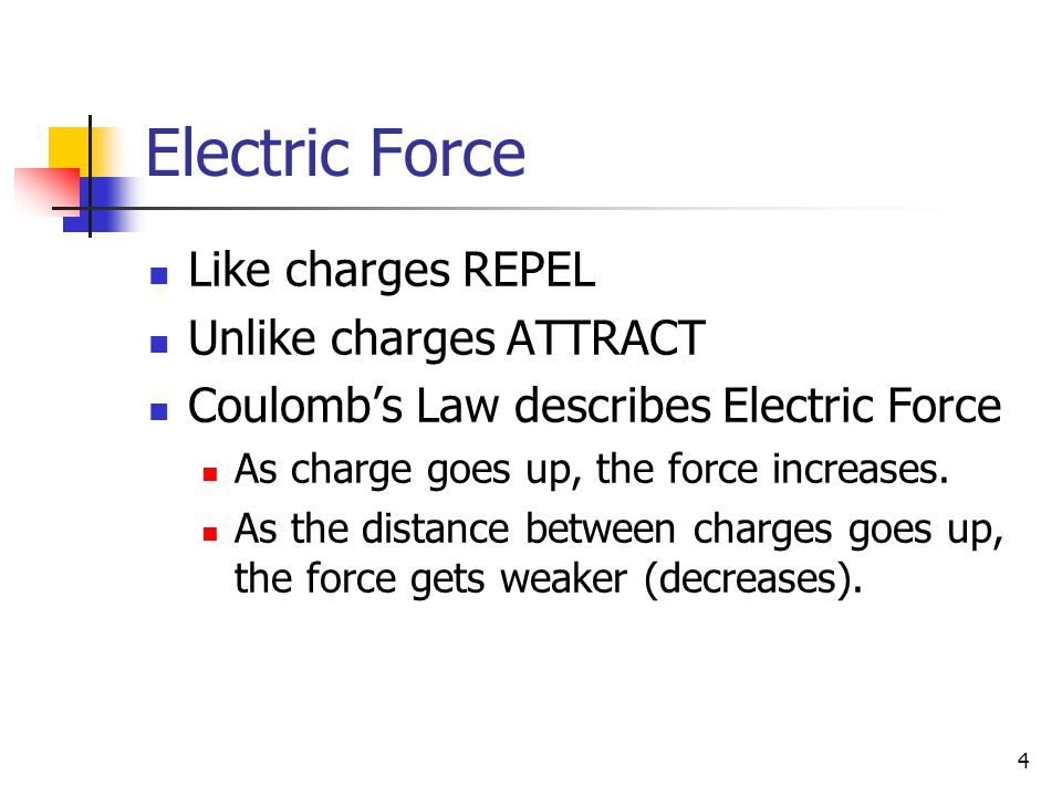 Electric Force Like charges REPEL Unlike charges ATTRACT