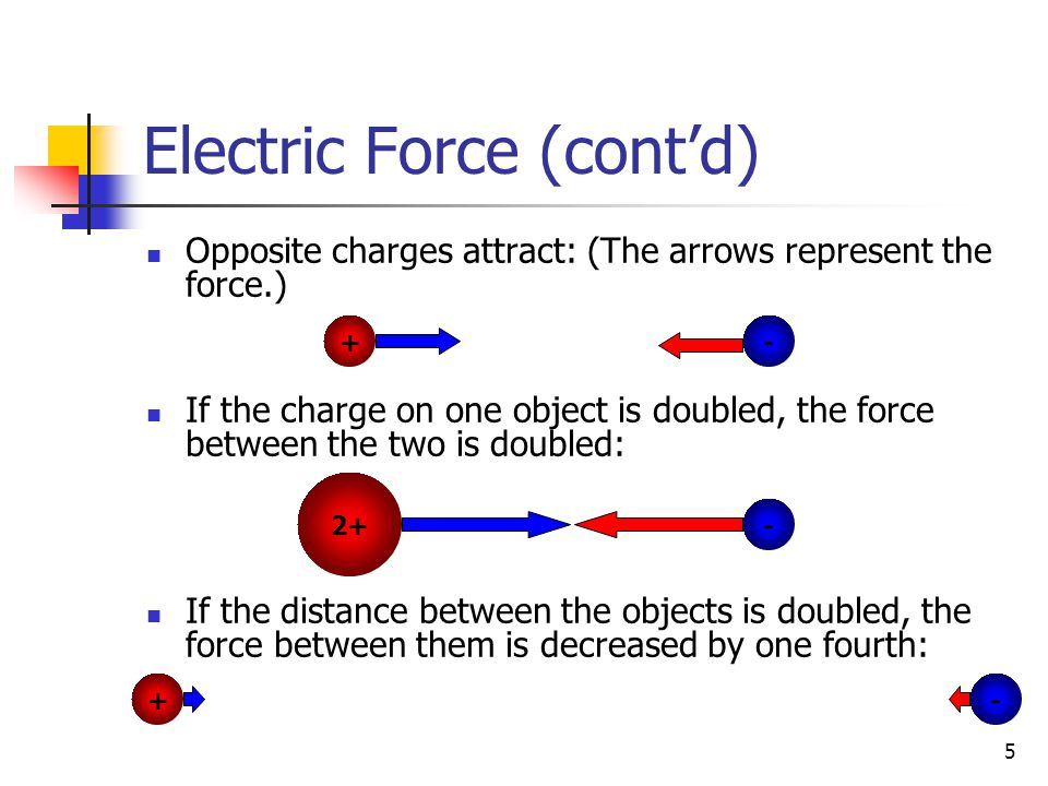Electric Force (cont'd)