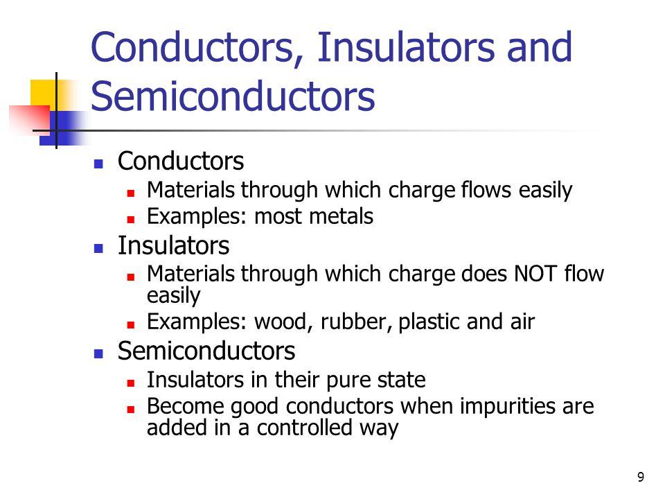 Conductors, Insulators and Semiconductors
