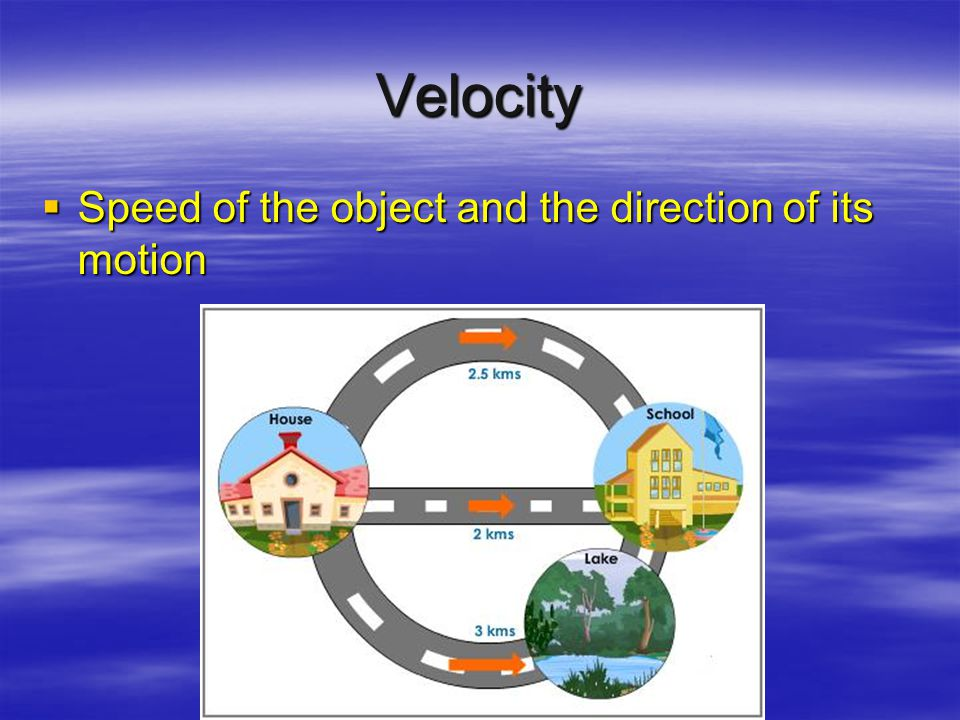 Velocity Speed of the object and the direction of its motion