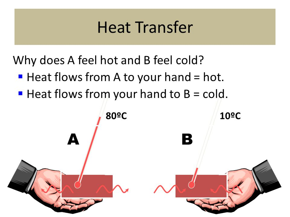 Heat Transfer A B Why does A feel hot and B feel cold