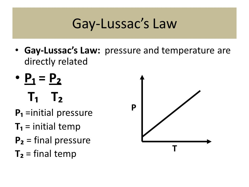 Gay-Lussac's Law P₁ = P₂ T₁ T₂
