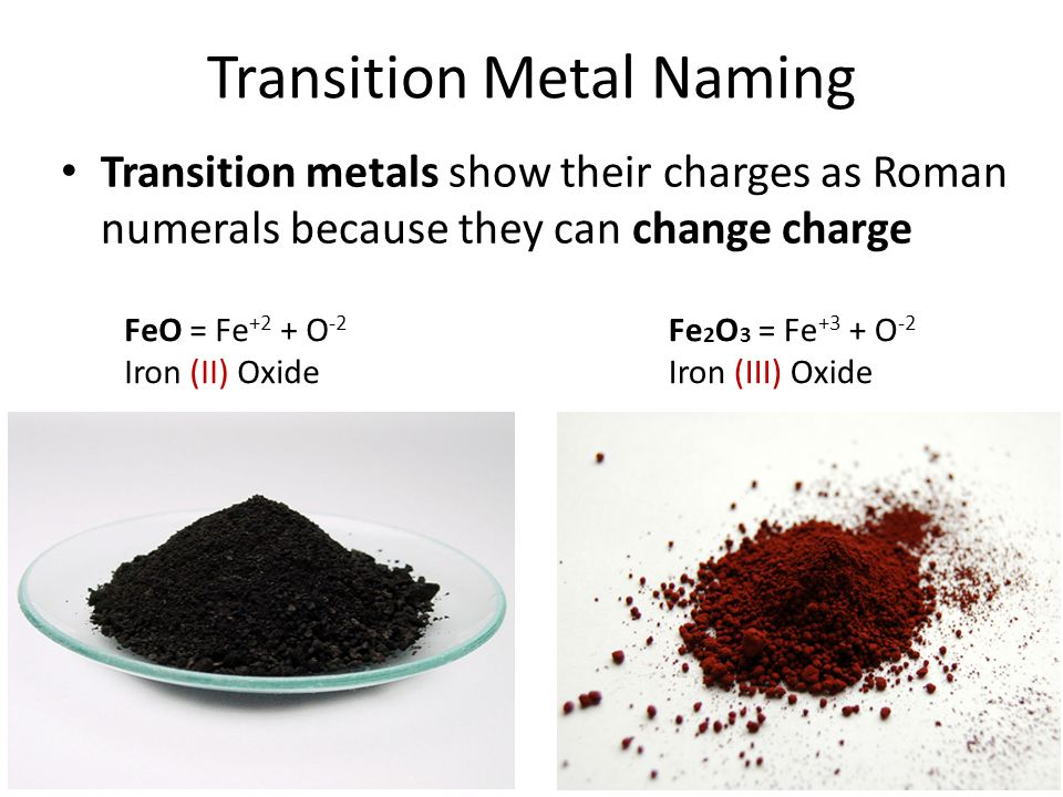 Transition Metal Naming