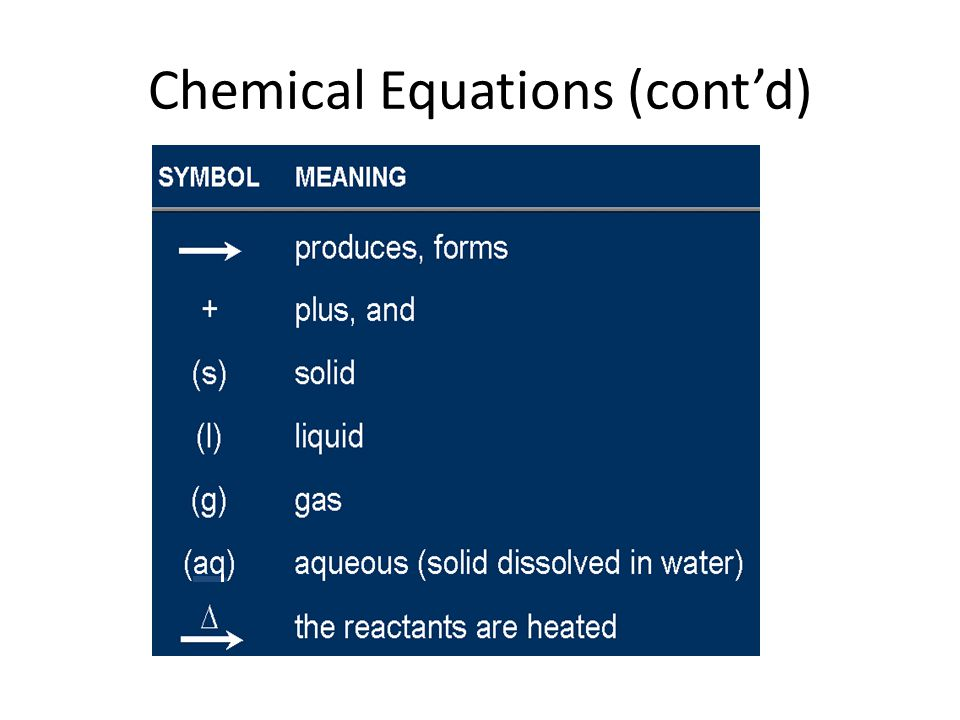 Chemical Equations (cont'd)