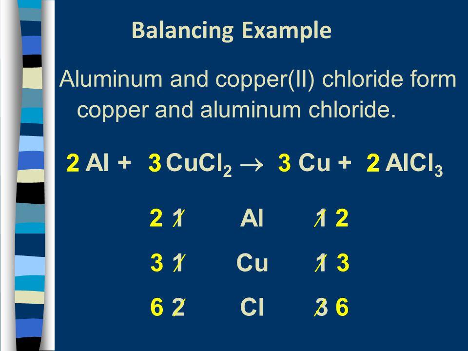 Balancing Example Al + CuCl2  Cu + AlCl3 Al Cu Cl 3 2 2 3 2 2 3 3 2