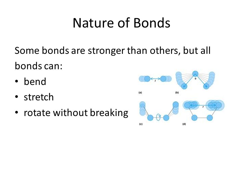 Nature of Bonds Some bonds are stronger than others, but all