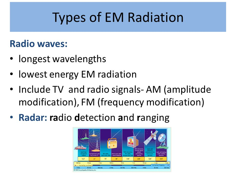 Types of EM Radiation Radio waves: longest wavelengths
