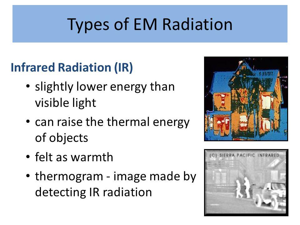 Types of EM Radiation Infrared Radiation (IR)