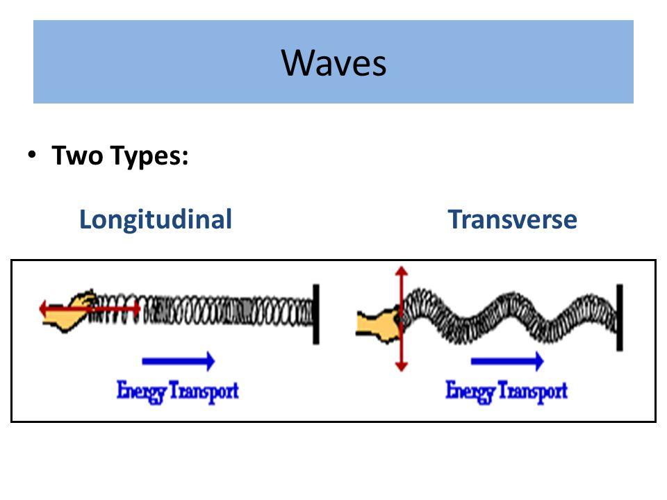 Waves Two Types: Longitudinal Transverse