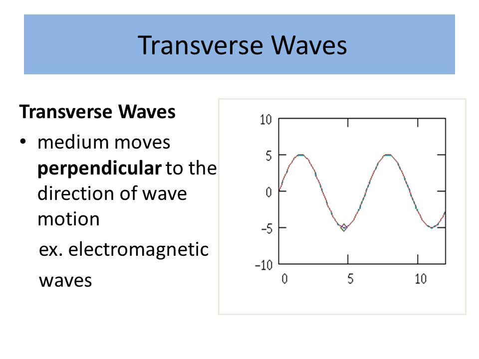 Transverse Waves Transverse Waves