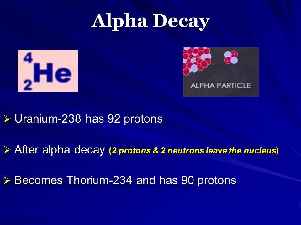 Alpha Decay Uranium-238 has 92 protons
