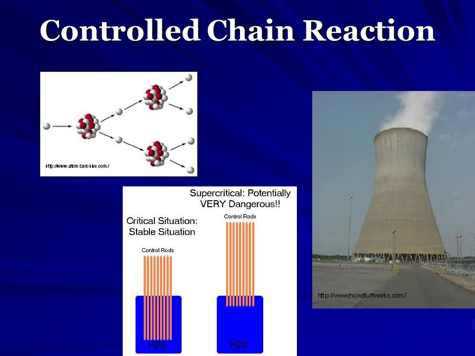 Controlled Chain Reaction