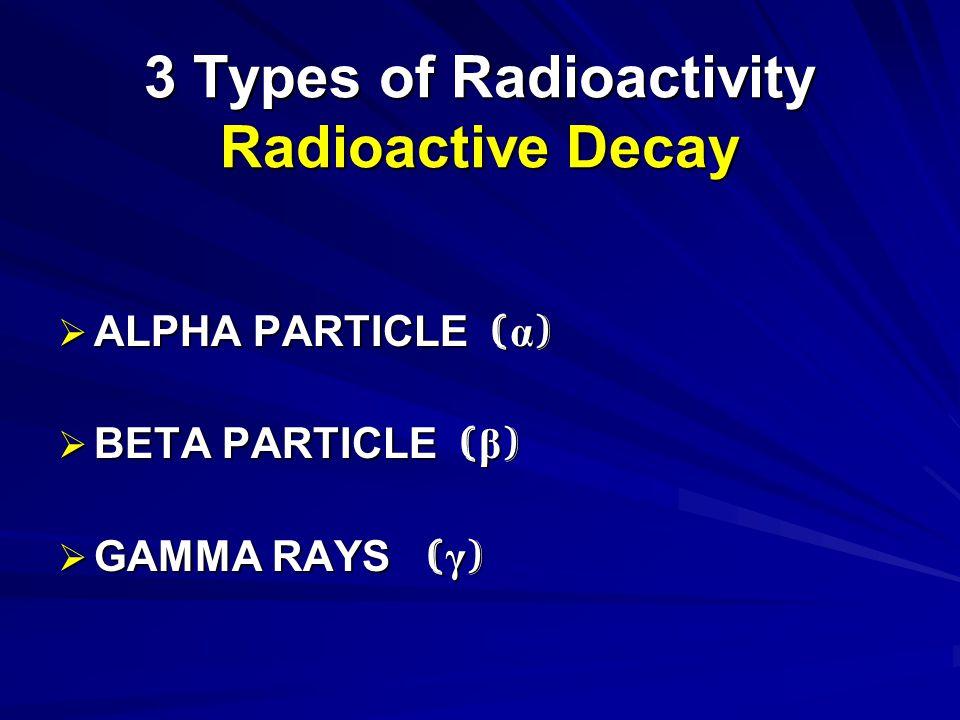 3 Types of Radioactivity Radioactive Decay