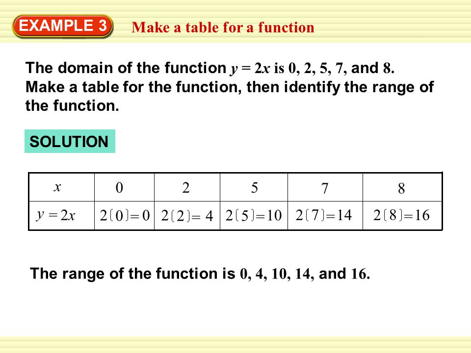 EXAMPLE 3 Make a table for a function.