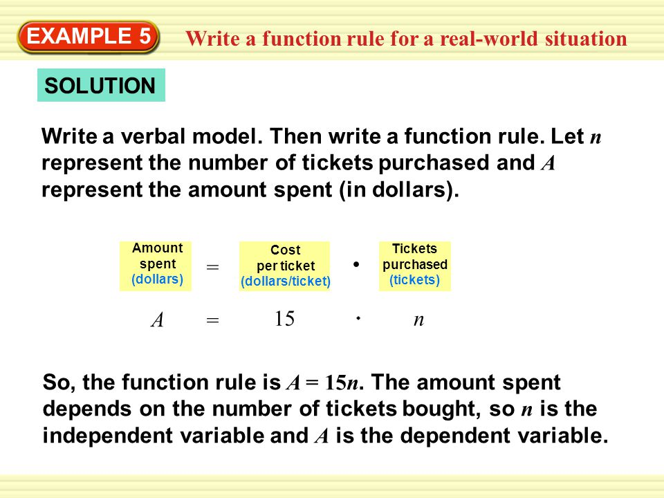 Write a function rule for a real-world situation