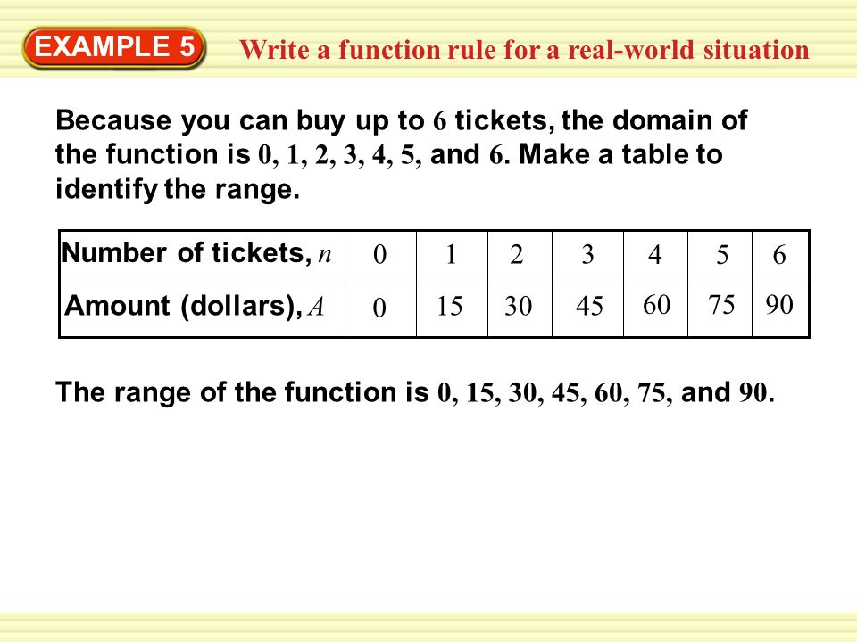 EXAMPLE 5 Write a function rule for a real-world situation.