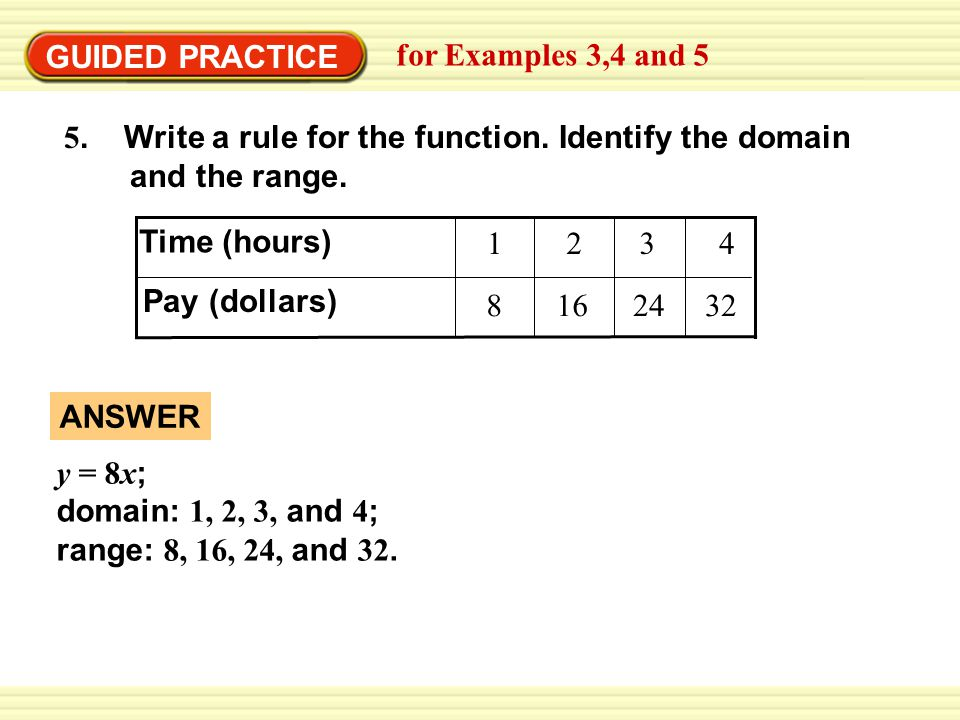 GUIDED PRACTICE for Examples 3,4 and 5. 5. Write a rule for the function. Identify the domain and the range.