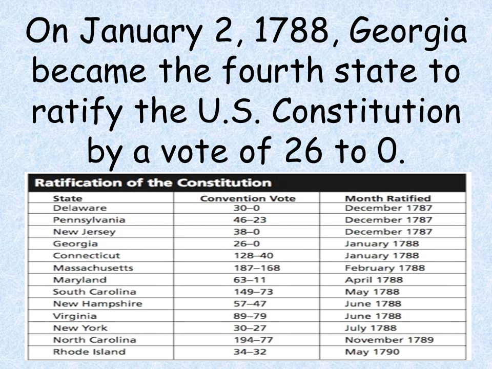 On January 2, 1788, Georgia became the fourth state to ratify the U. S