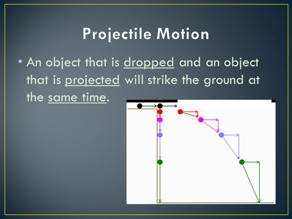 Projectile Motion An object that is dropped and an object that is projected will strike the ground at the same time.