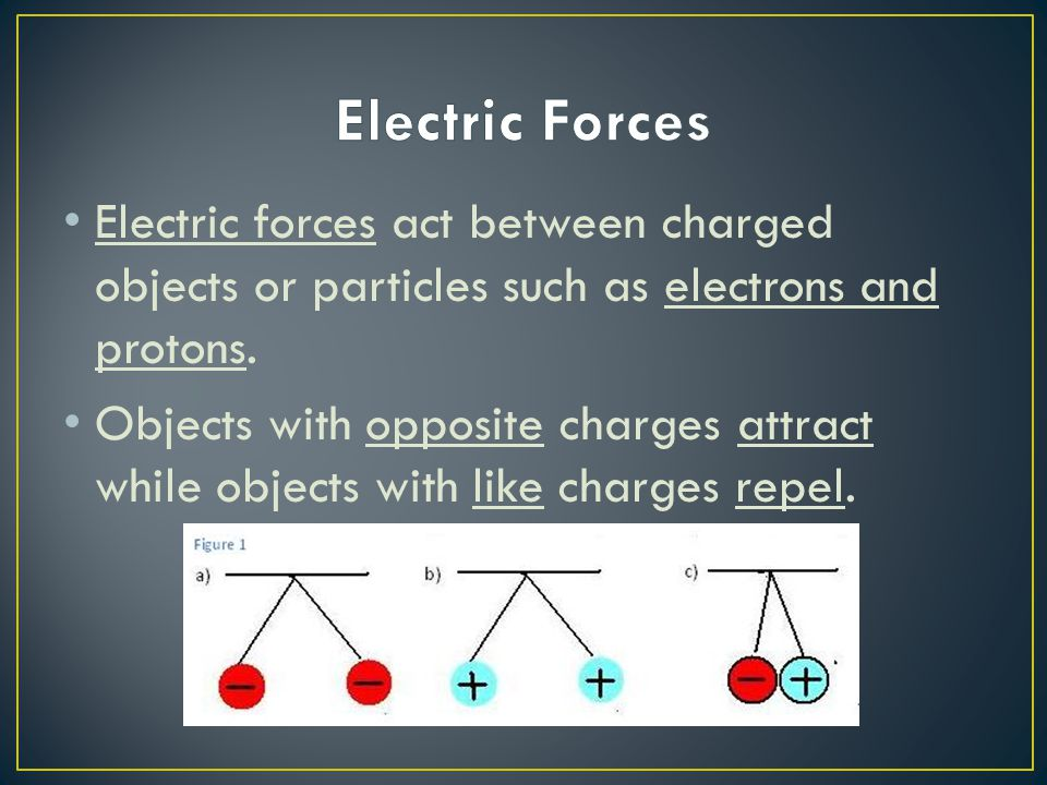 Electric Forces Electric forces act between charged objects or particles such as electrons and protons.