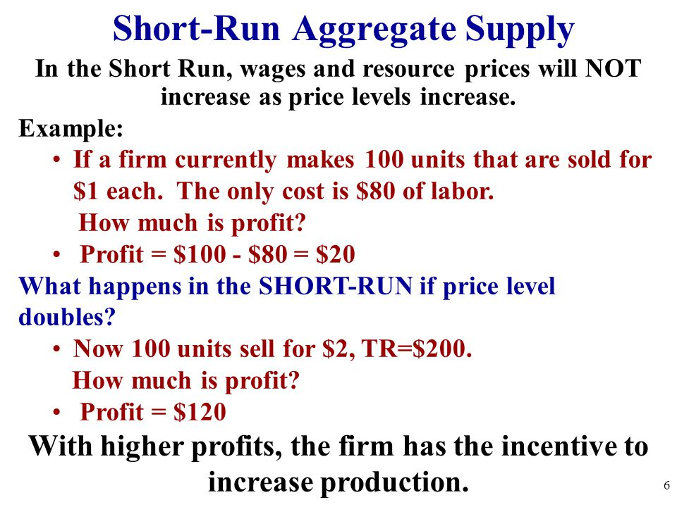Short-Run Aggregate Supply