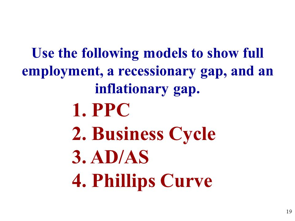 PPC Business Cycle AD/AS Phillips Curve