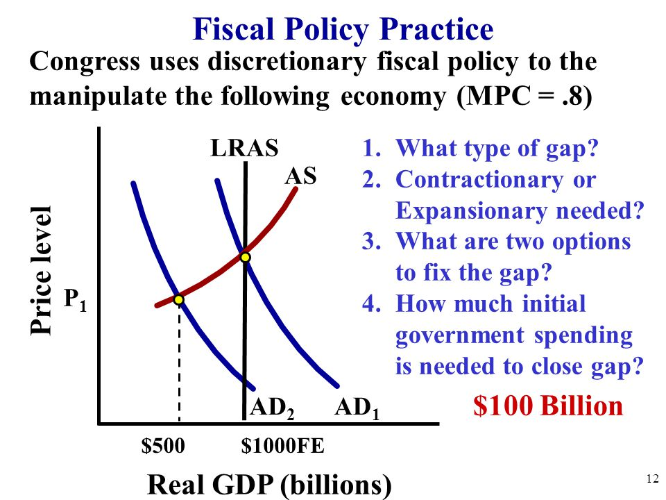 Fiscal Policy Practice